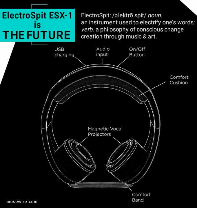 ElectroSpit Mobile Talkbox Future